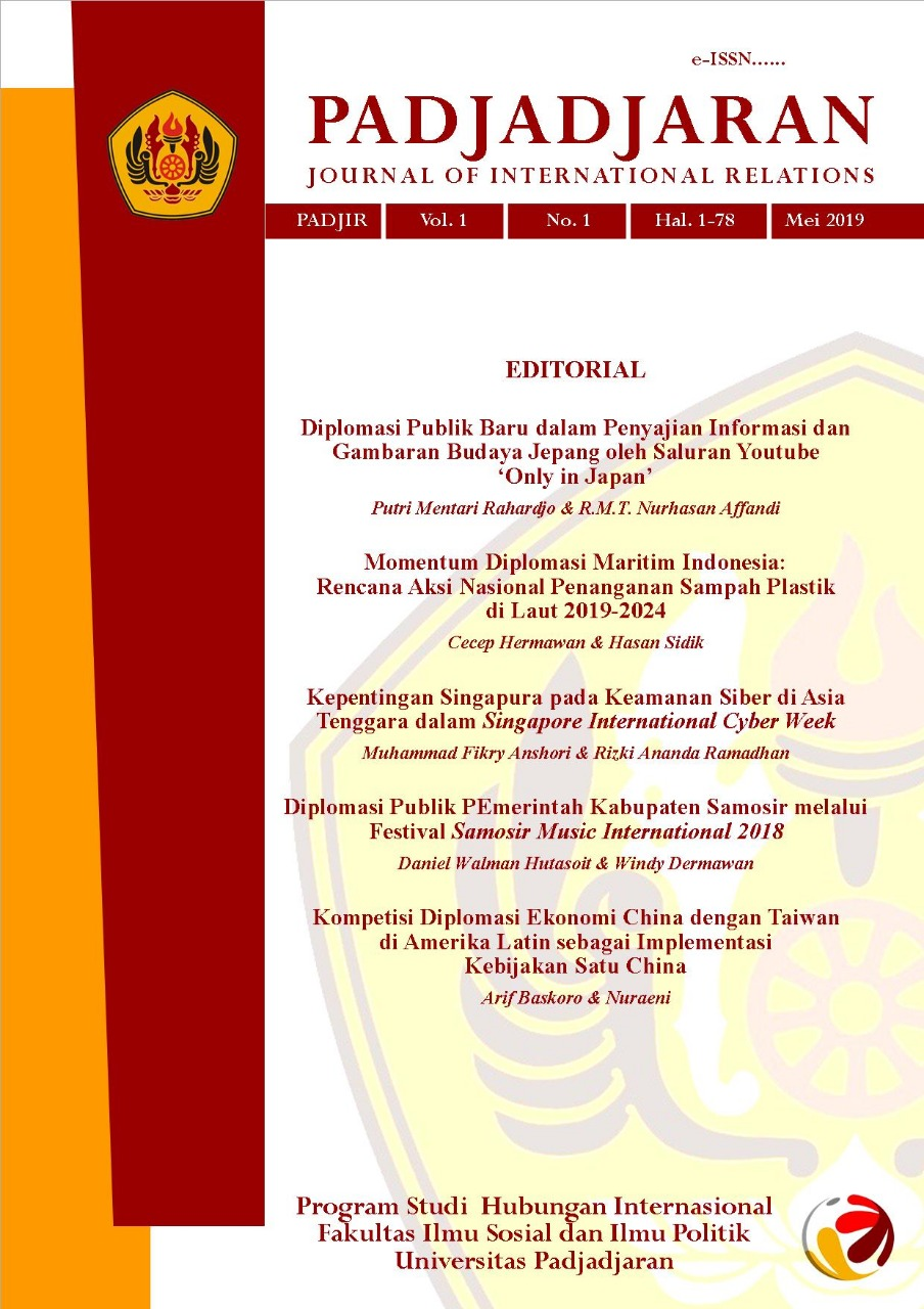 Padjadjaran Journal Of International Relations